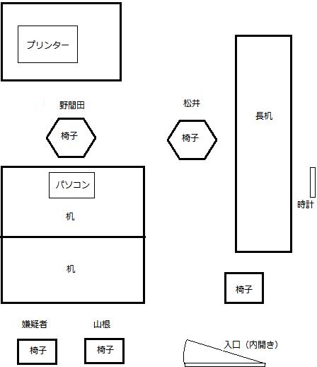 東京国税局:取調室
